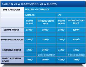 Hotel Coral Digha Rooms & Tariffs